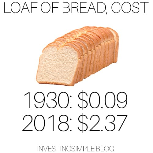 The main goal of investing in the stock market is to protect your buying power from inflation. The cost of a loaf of bread has increased dramatically since 1930.