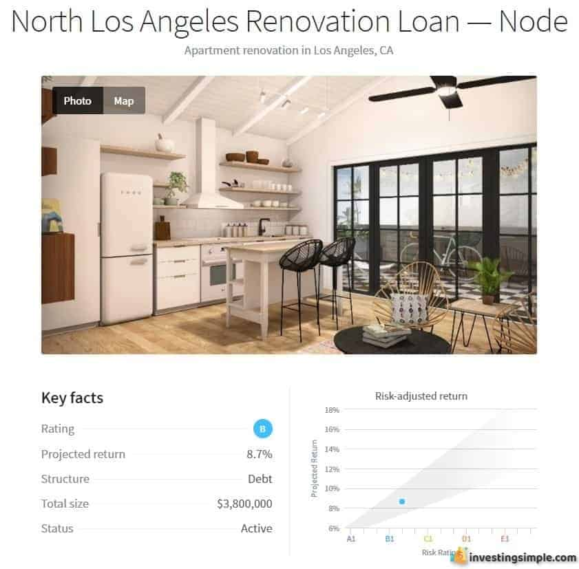 Example of a Fundrise renovation project investors are backing through the platform.