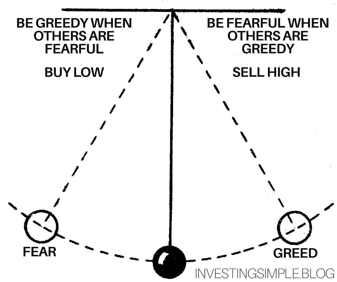 Buffett has always said to be greedy when others are fearful and fearful when others are greedy