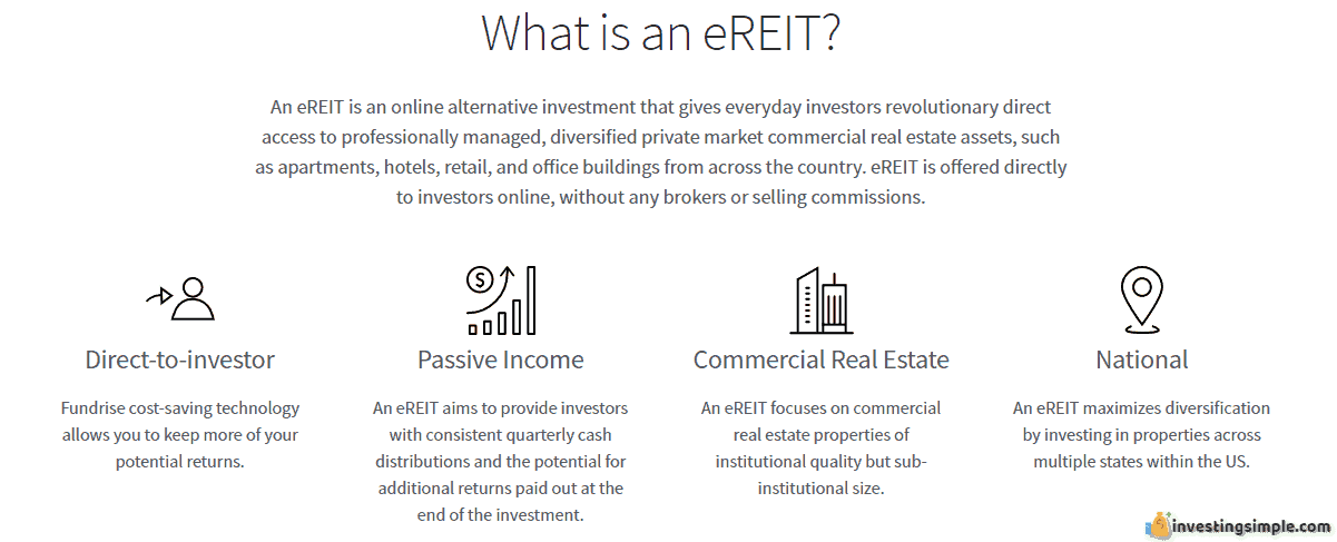 Fundrise allows you to invest in private real estate offerings through the eREIT.