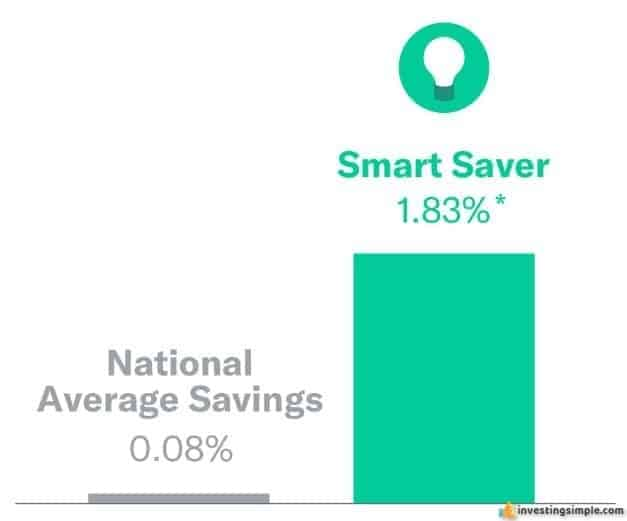 investing simple betterment review smart saver.PNG