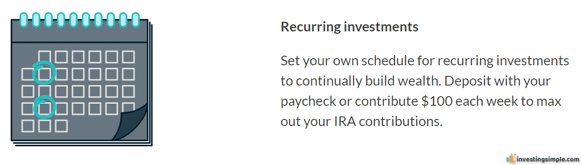 M1 Finanace -Recurring investments.PNG
