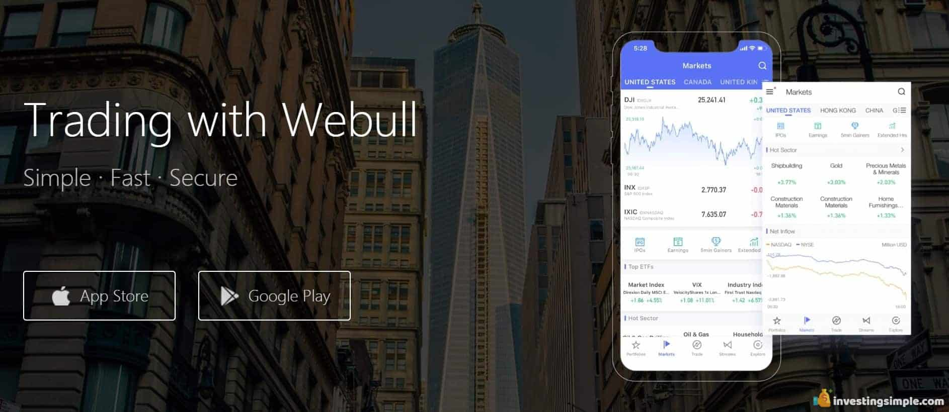 Webull is a free trading platform geared towards the research oriented active trader.