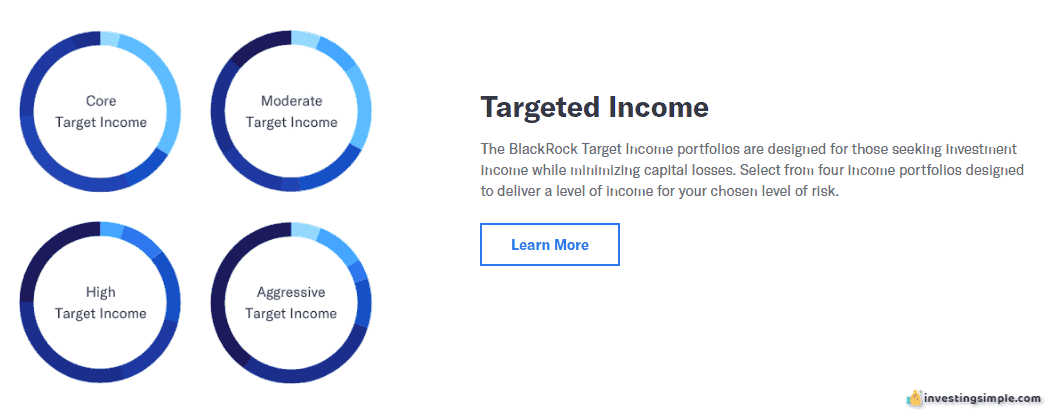 BlackRock Target Income Portfolio offered by Betterment.