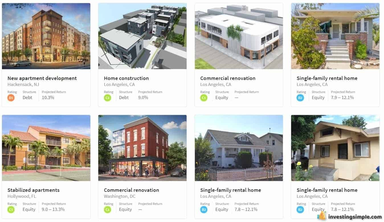 A collection of real estate projects Fundrise investors are backing.