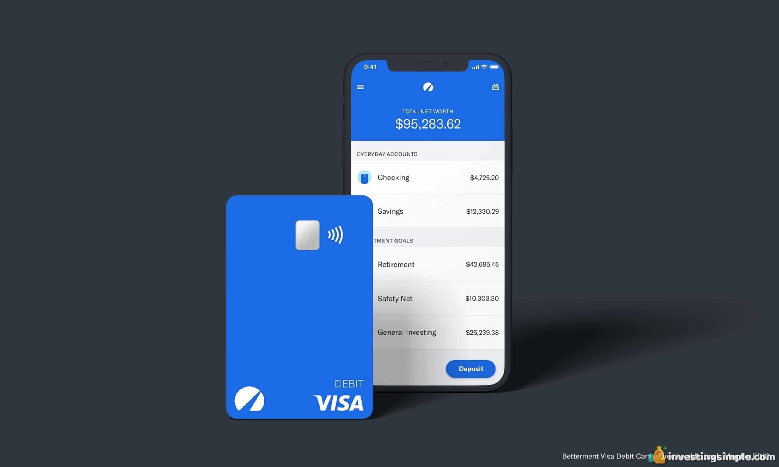Betterment everyday review. Betterment is now offering one of the highest interest rate savings and checking bank accounts in the industry.