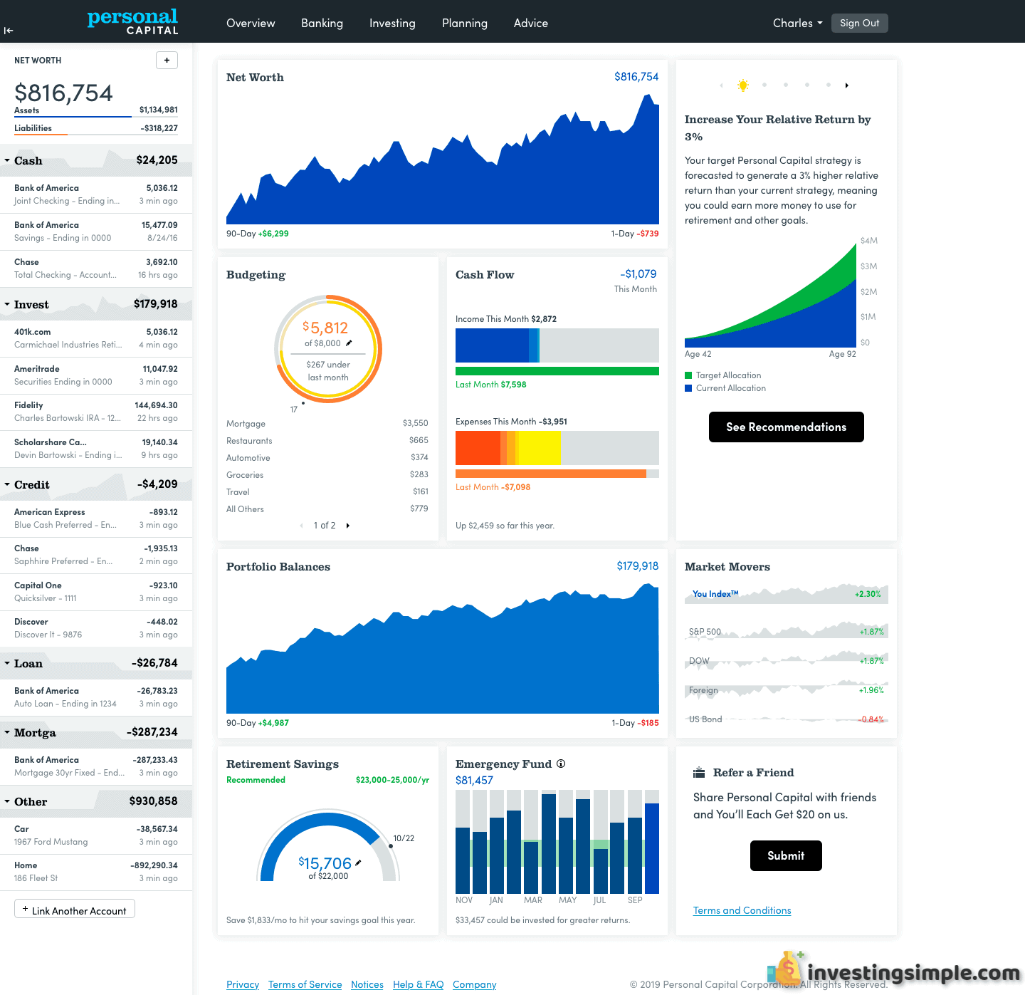 Personal Capital Dashboard and user interface