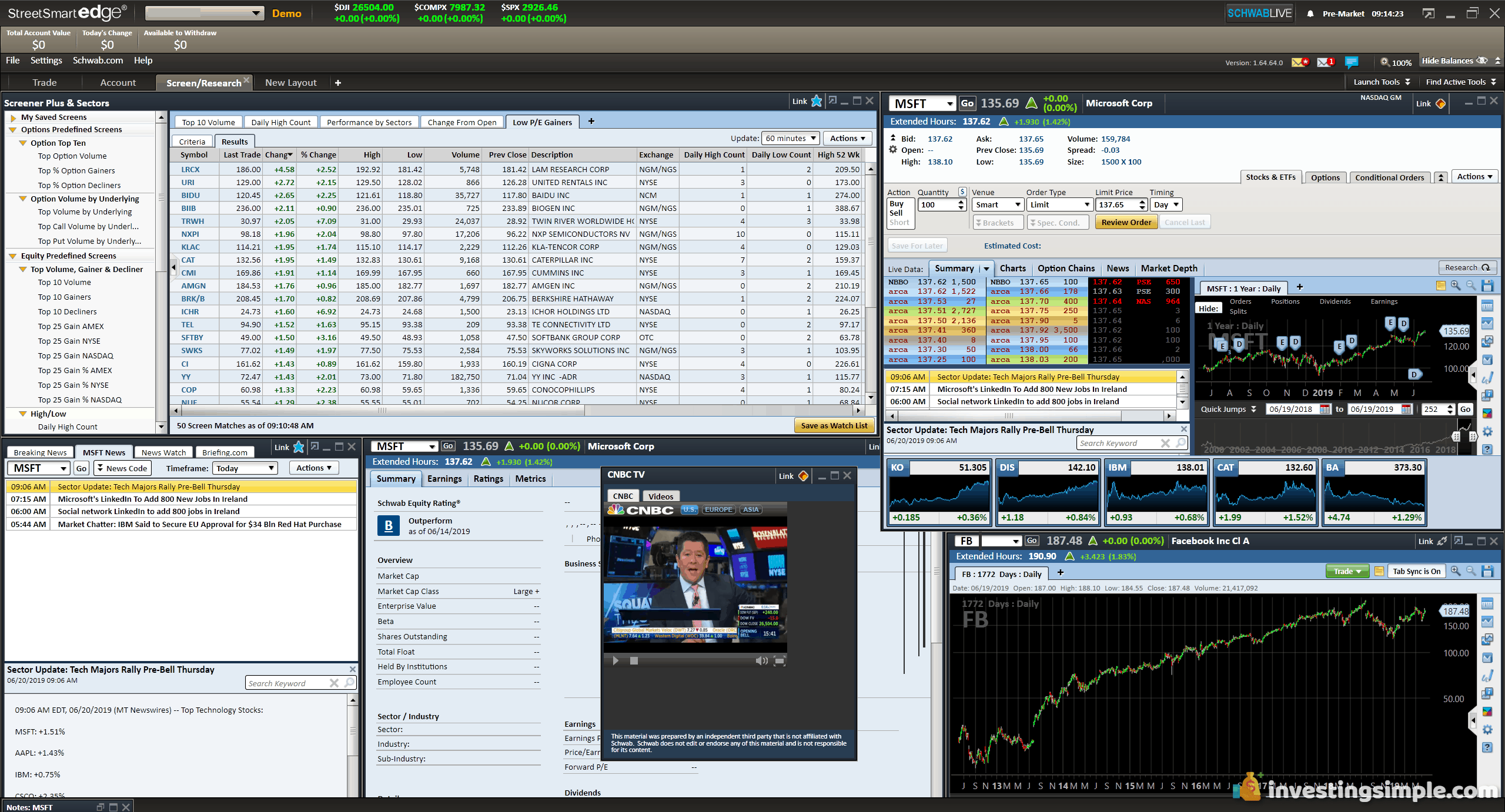 Streetsmart edge trading platform