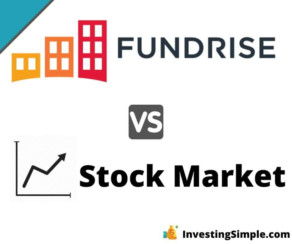 fundrise vs the stock market