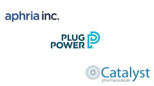 aphria plug power and catalyst logo