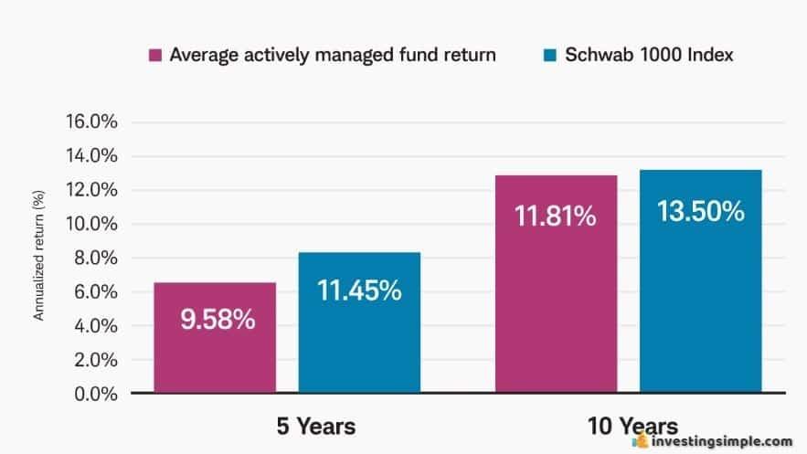Schwab graph