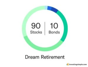 betterment dream retirement