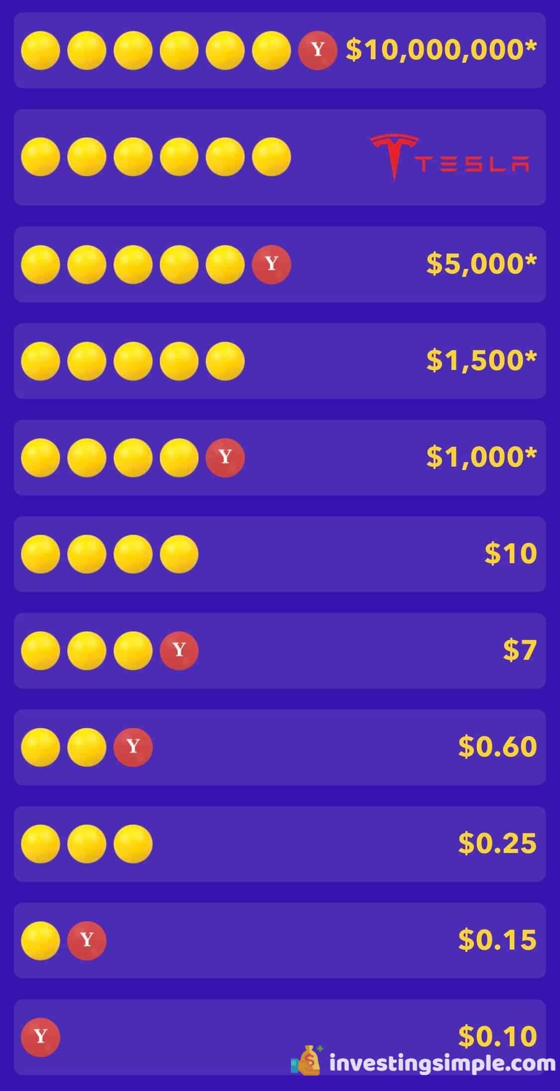 With Yotta you can win small prizes or large prizes