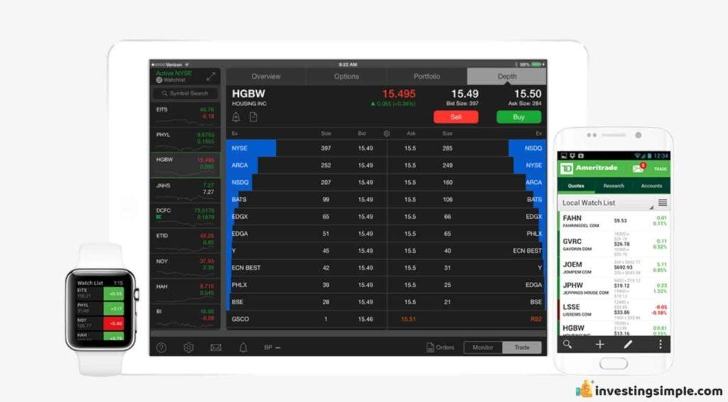 td mobile trading