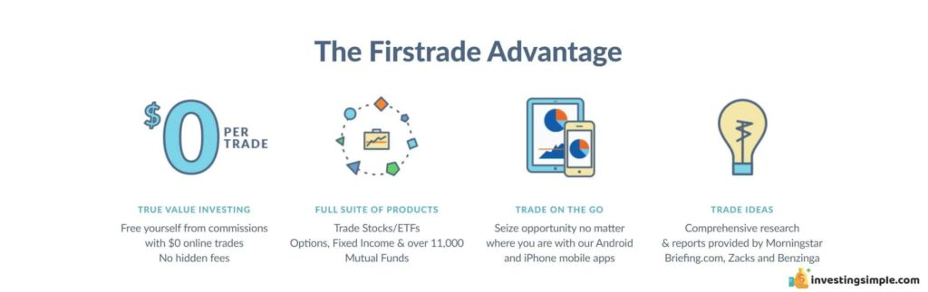 firstrade advantage
