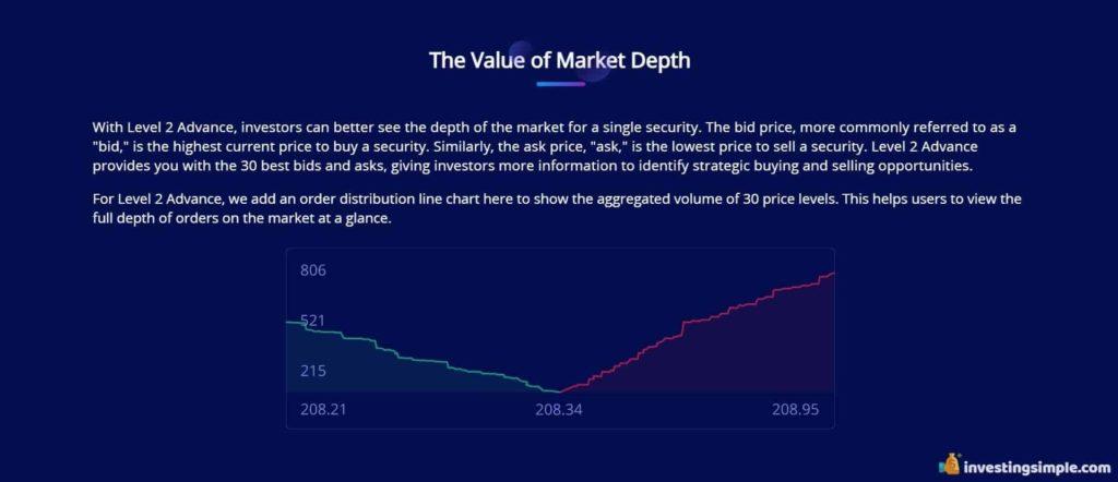 webull totalview level 2 market depth