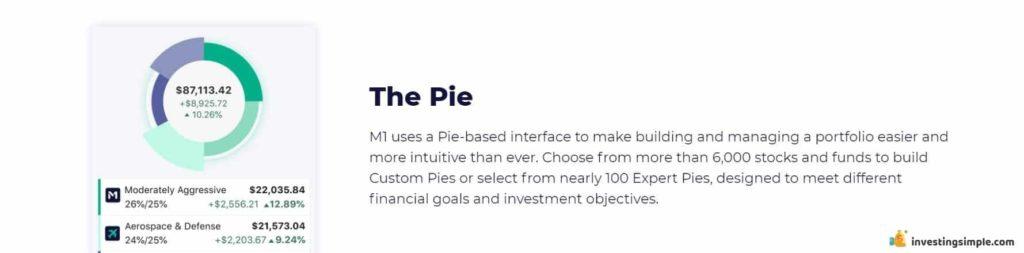 M1 Finance Pie