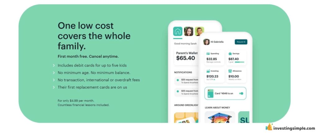 greenlight cost