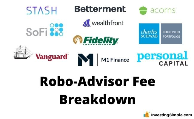 roboadvisor fee breakdown