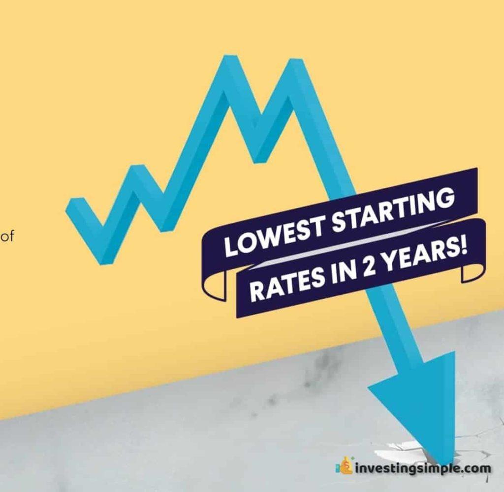 sofi student loan rates