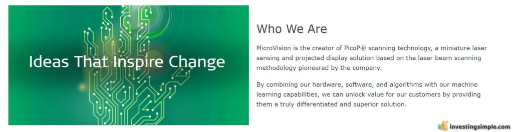microvision who we are