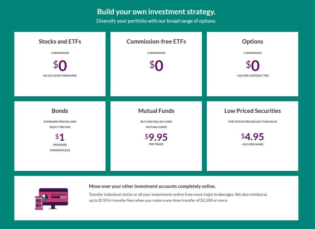 ally investment strategy