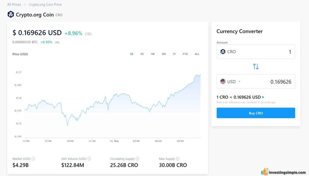 crypto.com cro coin