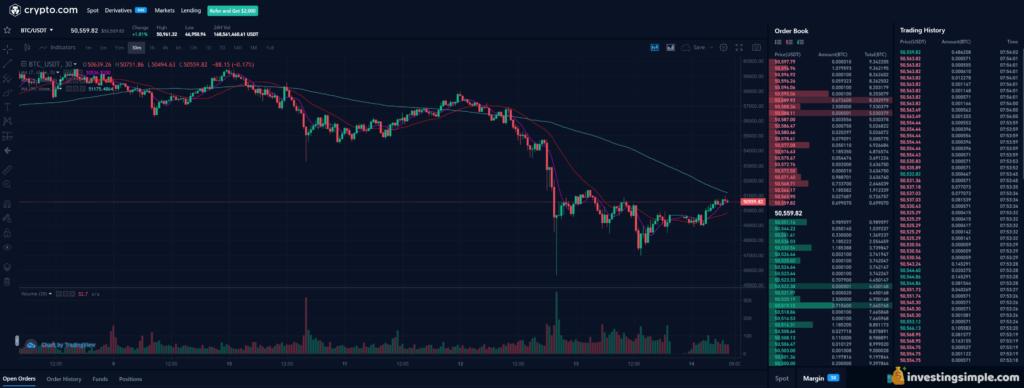 crypto.com margin