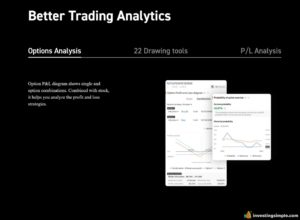 moomoo better trading analysis