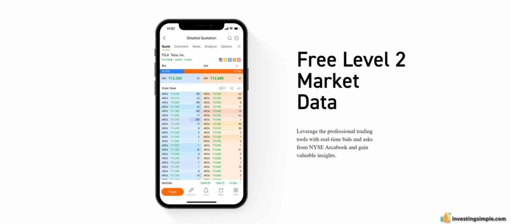 moomoo level 2 market data