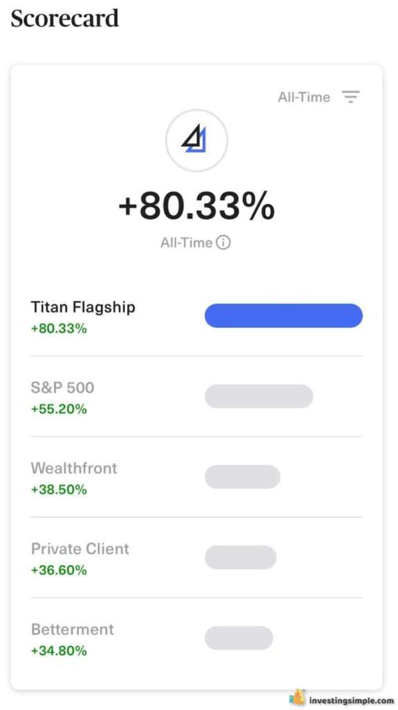 titan flagship