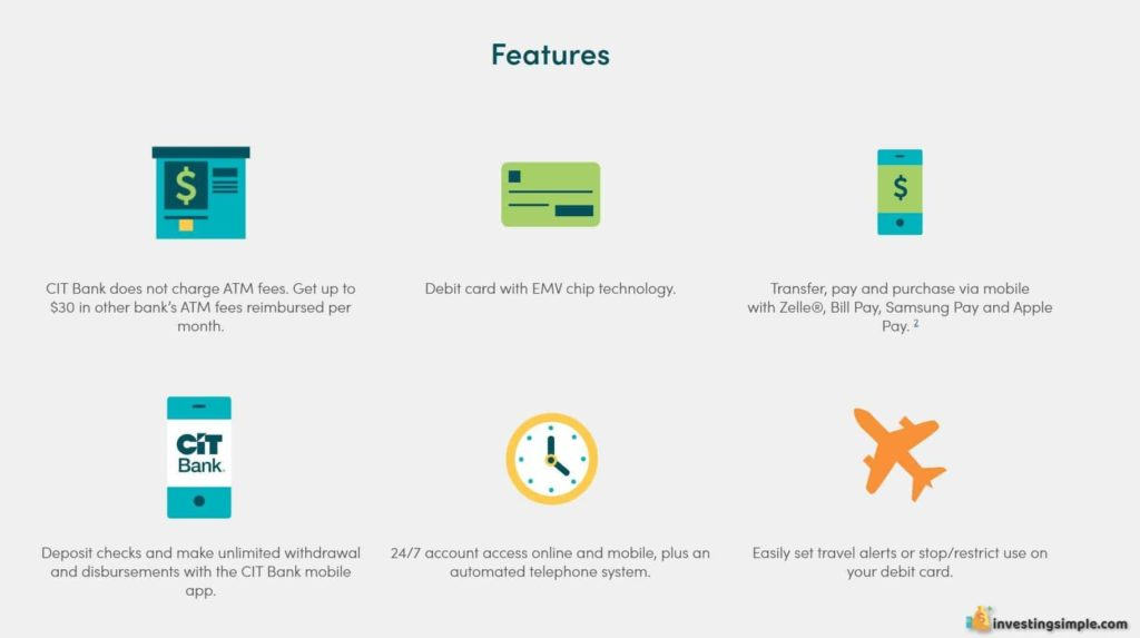 cit bank features