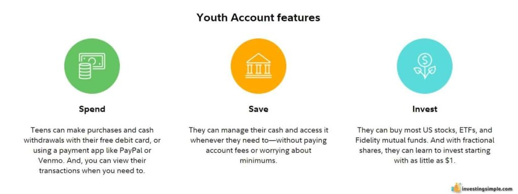 fidelity youth how it works