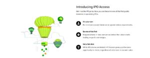 Robinhood IPO Access