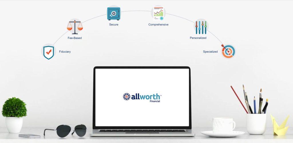 allworth computer