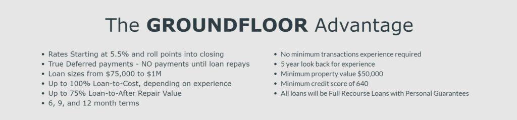 the groundfloor advantage