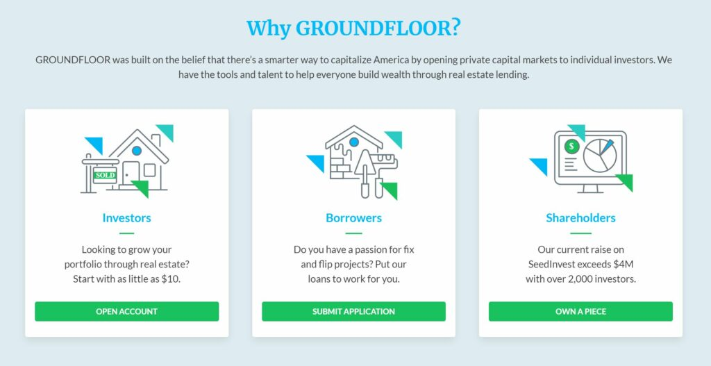 why groundfloor