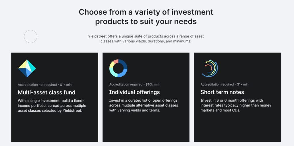 yieldstreet products
